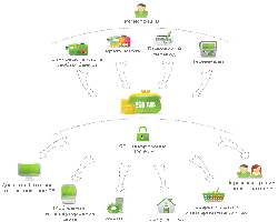 Банковская онлайн система платежей